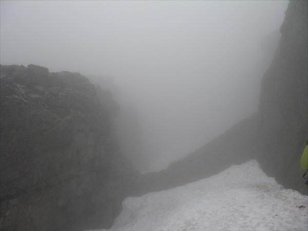 Сев.Рисчорр в облаках