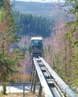Трамвай-лифт к началу тропы на Ukko-Koli