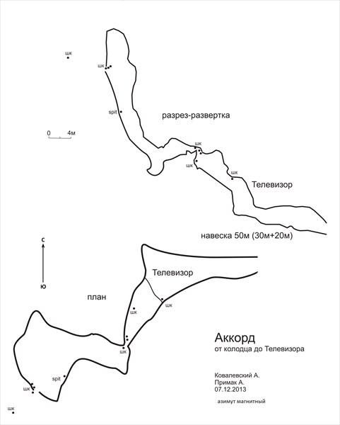 Схема пещеры Аккорд от колодца до Телевизора (съемка 7.12.13)
