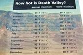 Таблица температуры в Долине смерти