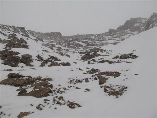 Последнии метры на перевал Лабиринт