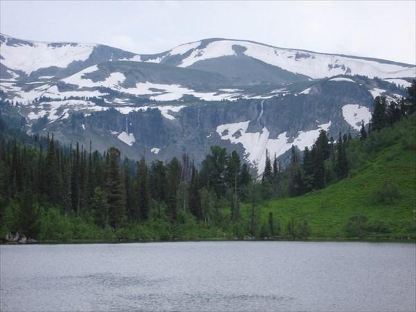 Озеро Абрамовское (нижнее).