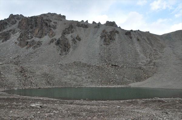 Озеро под перевалом Аккуль