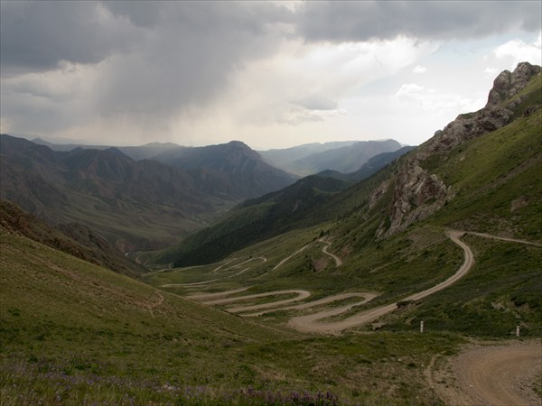 Перевал Терскей-Торпок