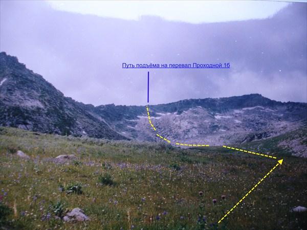 DSC02214 Путь движения группы при подъёме на перевал Проходной