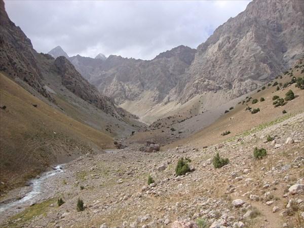 Долина реки Казнок