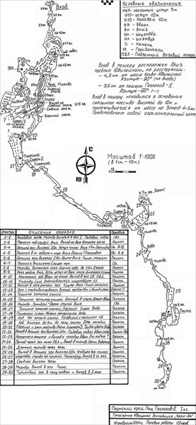 Карта Геологов-2