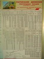 Расписание поездов по Уфе