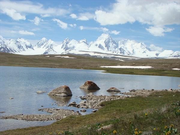 Озеро на фоне пика Кызыл Аскер