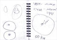 Иллюстрации к беседе Саши Маниши с уйгурским полисменом Айкрамом