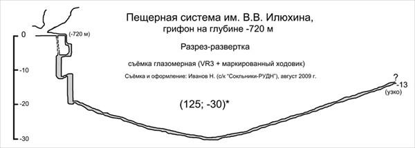 1.1_grifon2009_1