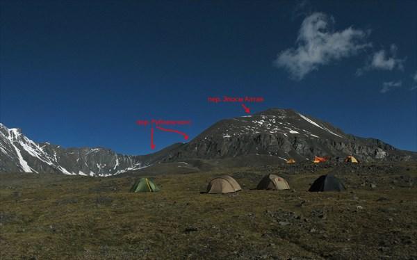 Лагерь на бегу озера Каракуль