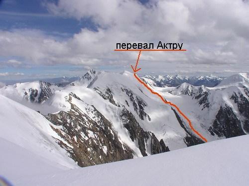 Вид на пер.Актру и предстоящий путь с южного отрога г.Куркурек