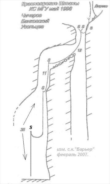 Схема навески