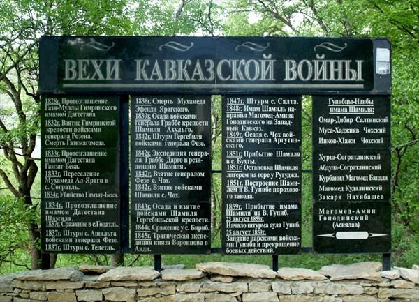 Хронология Кавказской войны XIX века.