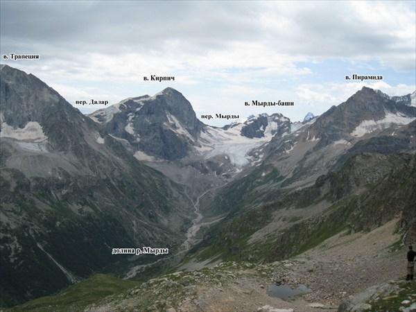 Вид на долину р.Мырды