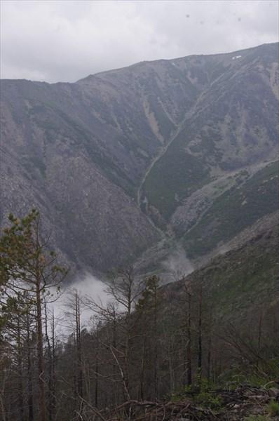 Гора Маркова