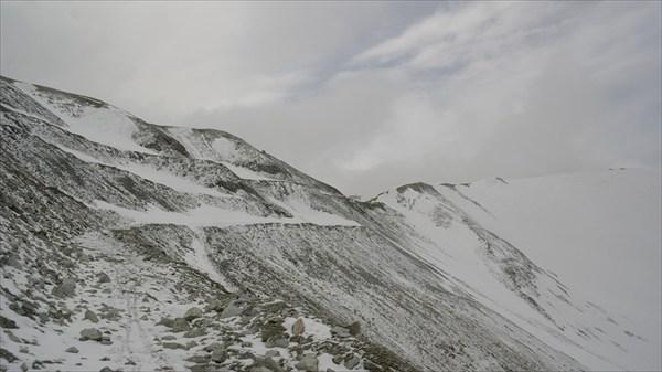Позади перевал Кок-Айрык