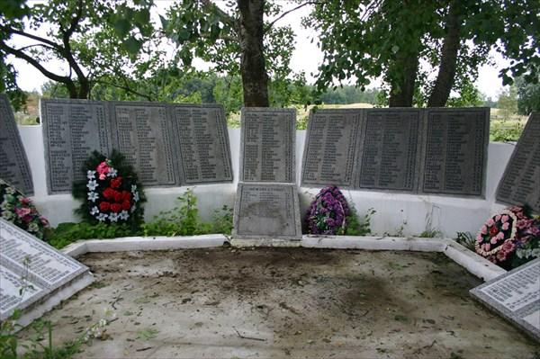 имена погибших защитников