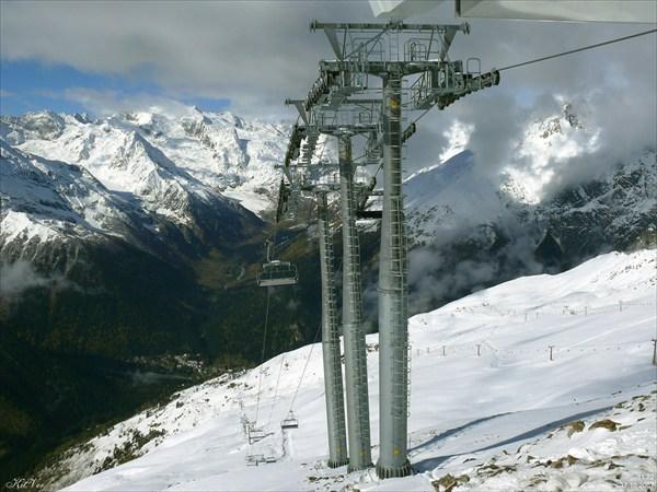 Столбы канатки. Фото панорамы 70