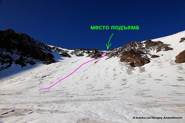 Подъем на перевал Плоский Толбачик