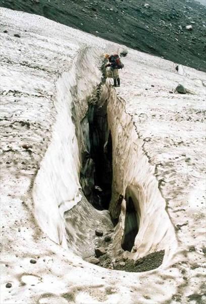 щель в леднике