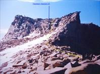 DSC02223 перевал Аврора
