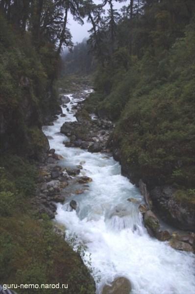 Каньон реки