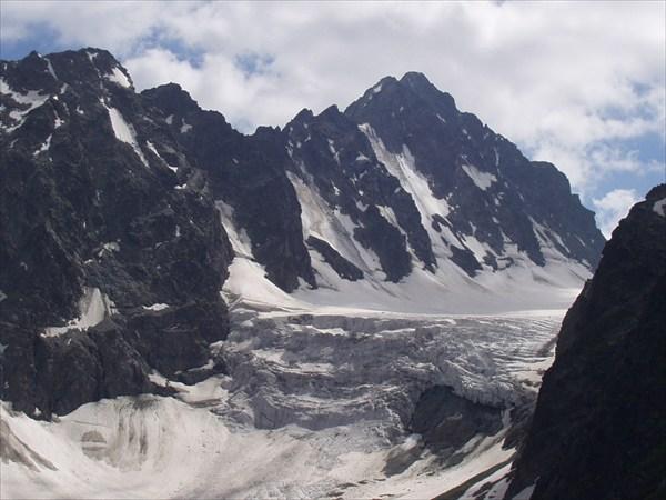 Ледник Аманауз