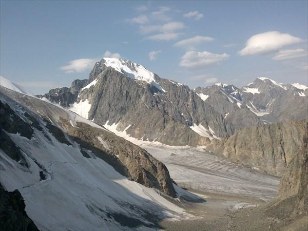 Вид с перевала Абыл-Оюк
