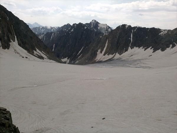 Воронка в леднике
