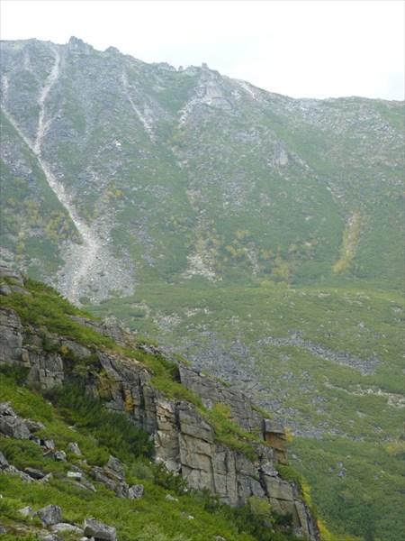 Путь к плато