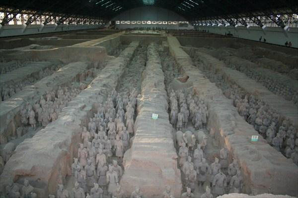Терракотовое войско в Сиане