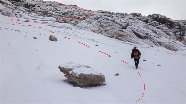 Схема движения по леднику
